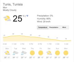 tunisia weather forecast April 29th